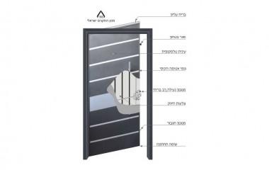 מפרט טכני לדלתות כניסה